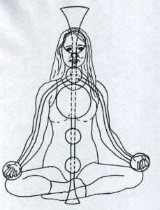 Kundalini Reiki Course At Cressinghams with Richard wain