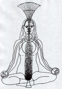 Kundalini Reiki Course with Richard Wain